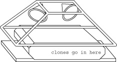 Cloning Setup