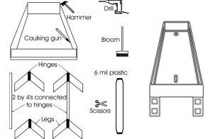 DIY flood table hydroponics