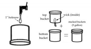Hydroponic wick setup.