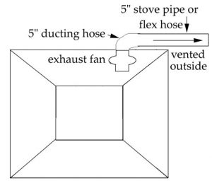 exhaust fan attached to hose