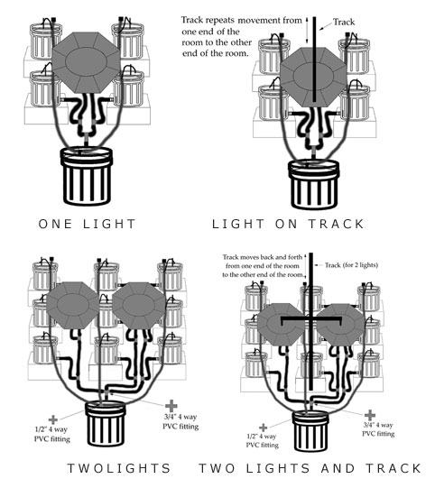 Lights and lights with track