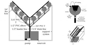 How to build an aframe aeroponic system