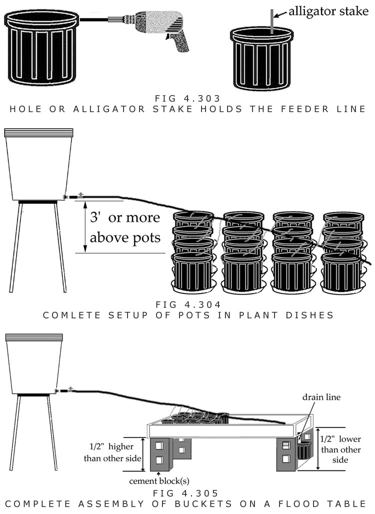 complete drip system assembly