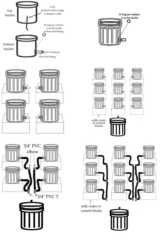 DIY hydroponic bucket system