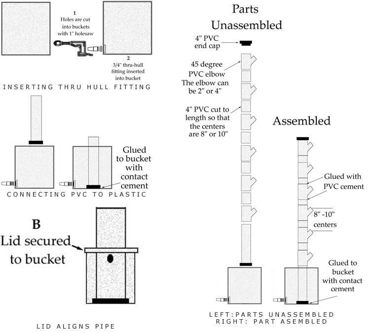 Vertical Hydroponic Column system diy