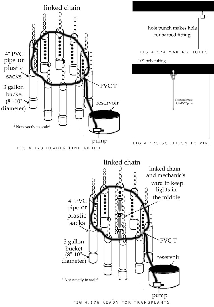 Feeding system for vertical column system