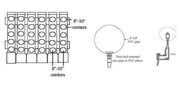 PVC Hydroponic System