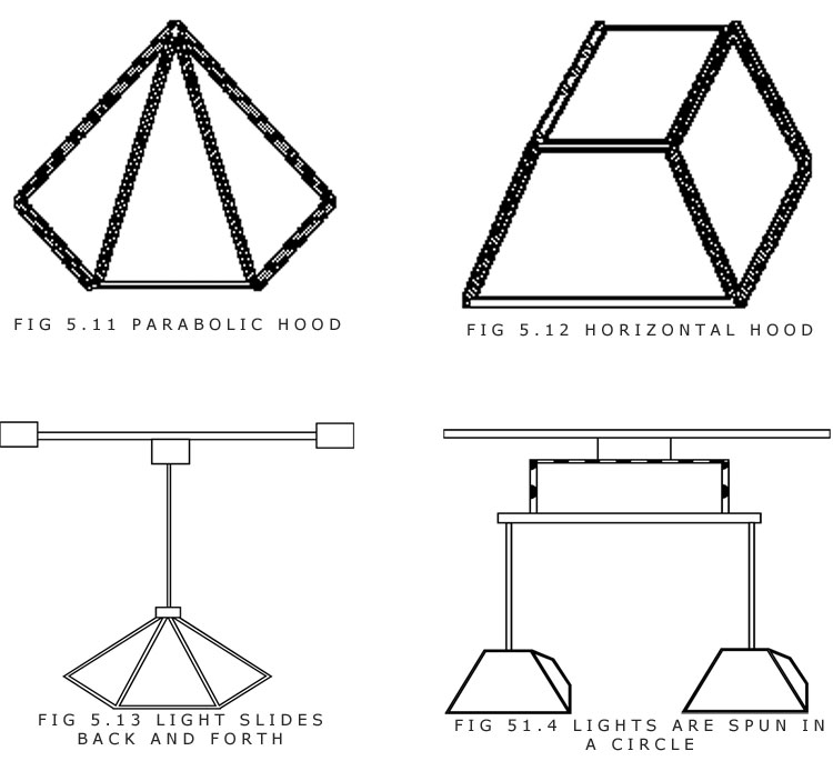 Various hoods for metal halide and sodium lights