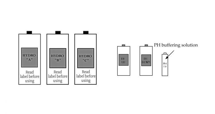 DIY hydroponic fertilizer formulas