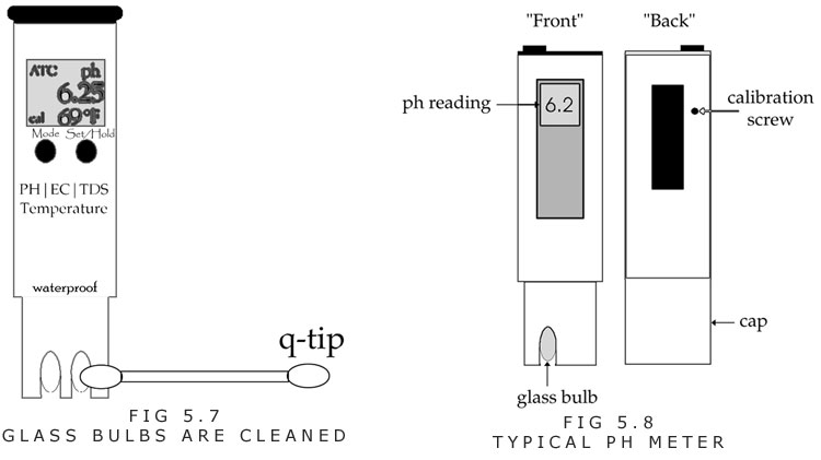 Check ph of solution in nutrient tank