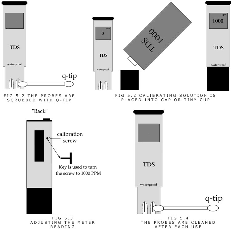 How to clean an ec or tds meter