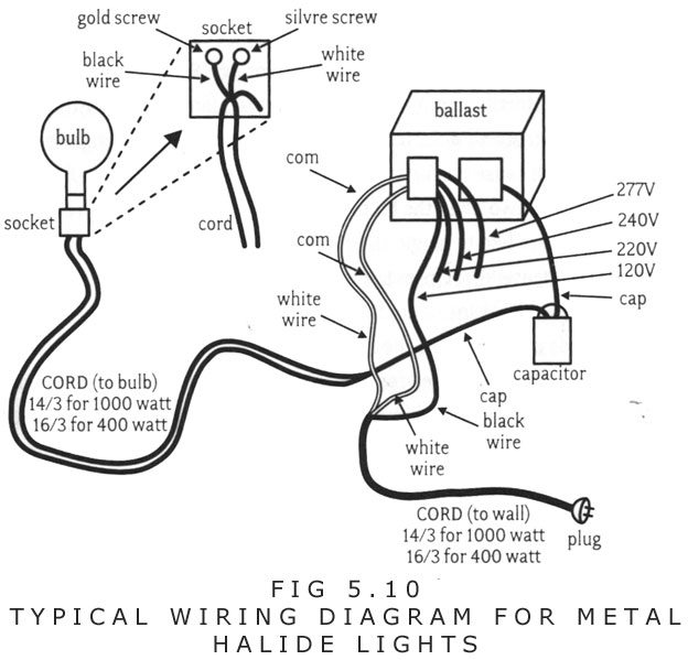 wiring diagram for metal halide lights