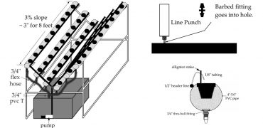 Build a hydroponic v system